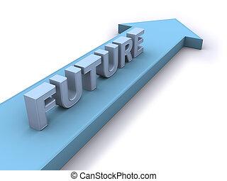 fremtid, retning