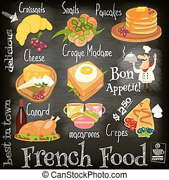 French Food Menu Card with Traditional Meal on Chalkboard...