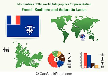 French Southern and Antarctic Lands. All countries of the world. Infographics for presentation