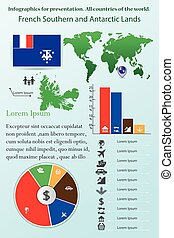 French Southern and Antarctic Lands. Infographics for presentation. All countries of the world