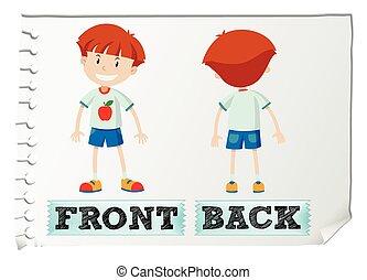 frente, adjectives, costas, oposta