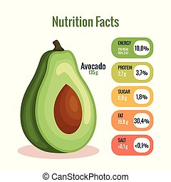fresh avocado with nutrition facts