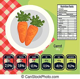 fresh carrots with nutrition facts