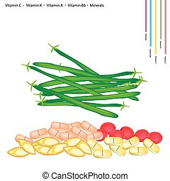 Fresh Green Beans with Vitamin C, K, A and B