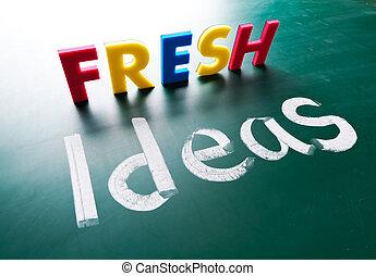 Fresh ideas, concept words