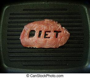 Protein diet.