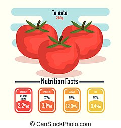 fresh tomatoes with nutrition facts