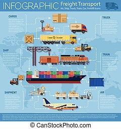 frete, transporte, infographics