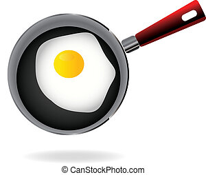 Fried egg on a pan