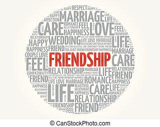 Friendship circle word cloud