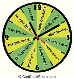frisk mat, begrepp, klocka