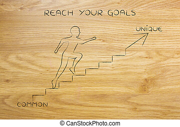 from common to unique, man climbing stairs metaphor