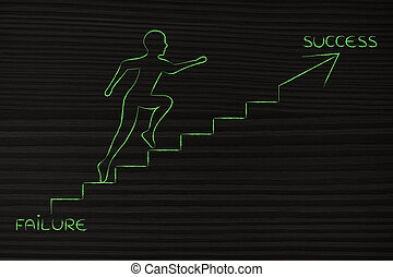 from failure to success, man climbing stairs metaphor