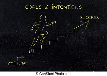 from failure to success, man climbing stairs metaphor