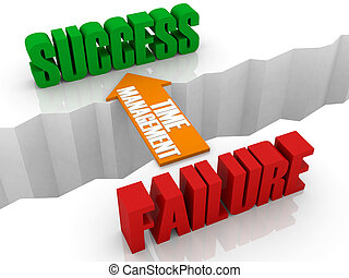 Time management is the bridge from FAILURE to SUCCESS. Concept 3D illustration.