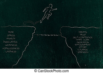 metaphor of person jumpying over a cliff with negative ...