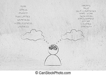 person with gearwheel mind and thought bubble with lists of ...