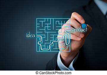From idea to product