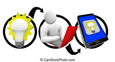 From Idea to Smart Phone - Creating  Smart Phone App