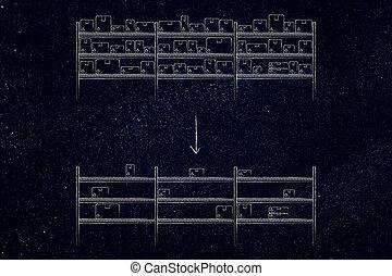 warehouse shelves from full to semi-empty