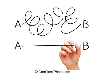 Hand drawing a concept about the importance of finding the shortest way to move from point A to point B, or finding a simple solution to a problem.