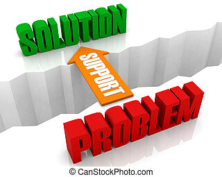 Support is the bridge from PROBLEM to SOLUTION. Concept 3D illustration.