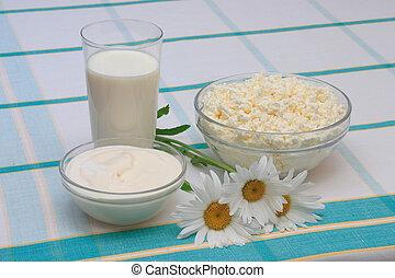 fromage blanc, lait, crème aigre