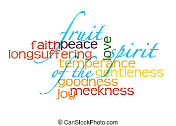 Word cloud of the fruit of the spirit in the Bible.