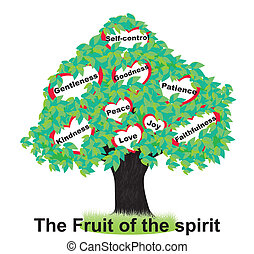 Fruits of the Spirit