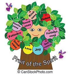 Fruits of the Spirit - Word Fruits of the Spirit with tree...