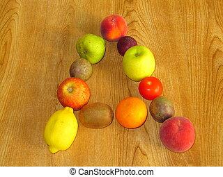 Fruity A