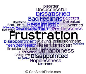 frustração, palavra, meios, wordclouds, vexado, e,...