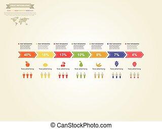 fruta, infographics