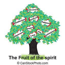 frutte, spirito