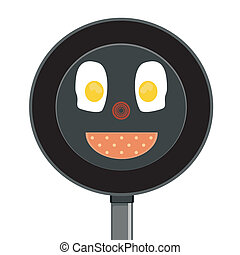 fry pan with fried eggs and sausage
