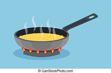 Frying pan with butter on fire, cooking food