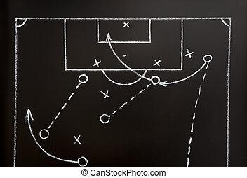 fußballspiel, strategie