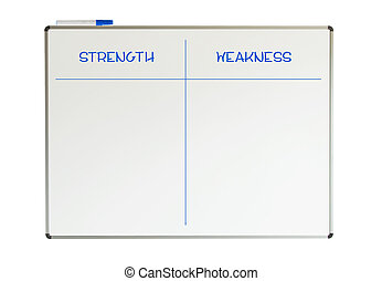 fuerza, y, debilidad, en, un, whiteboard
