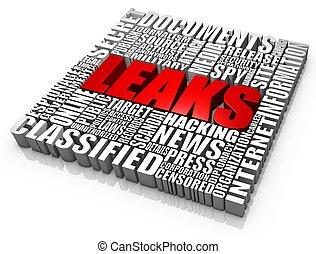 fuites, top secret, document