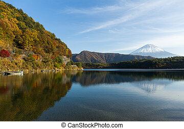 Fujisan and Lake saiko
