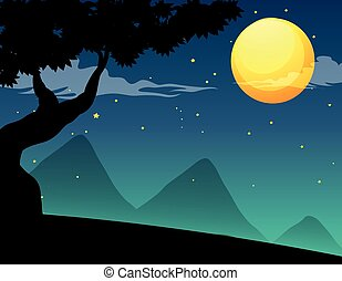 fullmoon, silhouette