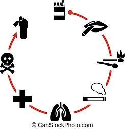 fumar, círculo