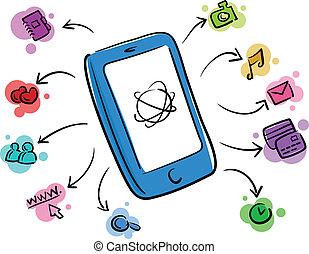 funções, smartphone