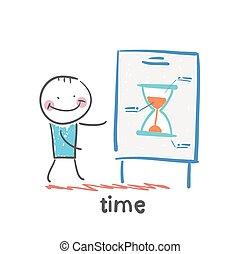Fun cartoon style illustration. The situation of life.