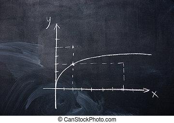 función, gráfico, dibujado, parábola, pizarra