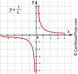 función, gráfico, vector
