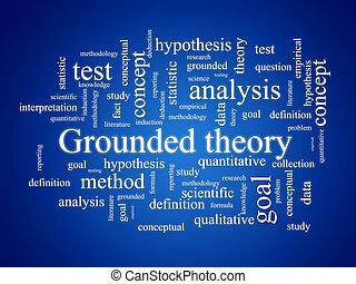 fundamentado, theory.