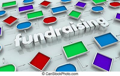 Fundraising Charity Non Profit Campaign Process Map Diagram 3d Illustration