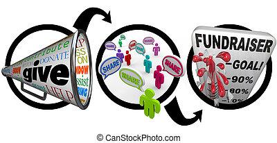 fundraising, kampania, pomyślny, kroki, udziały,...