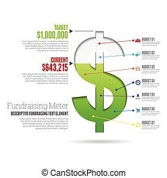 fundraising, medidor, infographic
